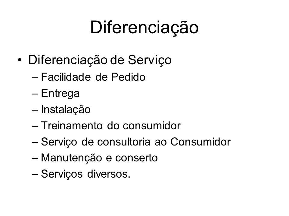 Diferenciação Diferenciação de Serviço Facilidade de Pedido Entrega