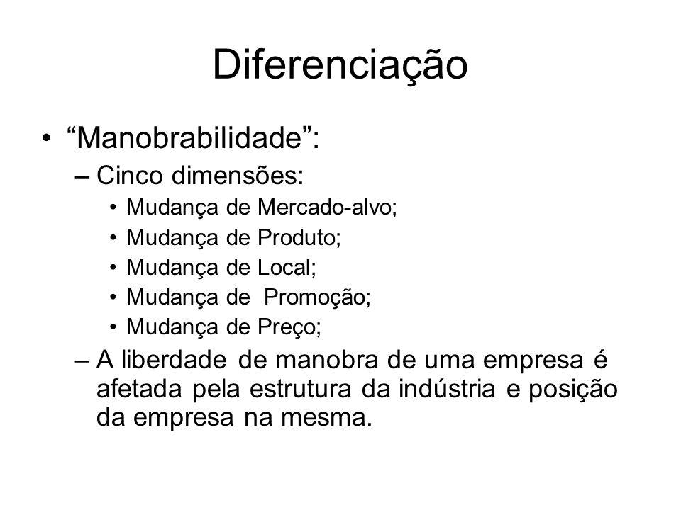 Diferenciação Manobrabilidade : Cinco dimensões: