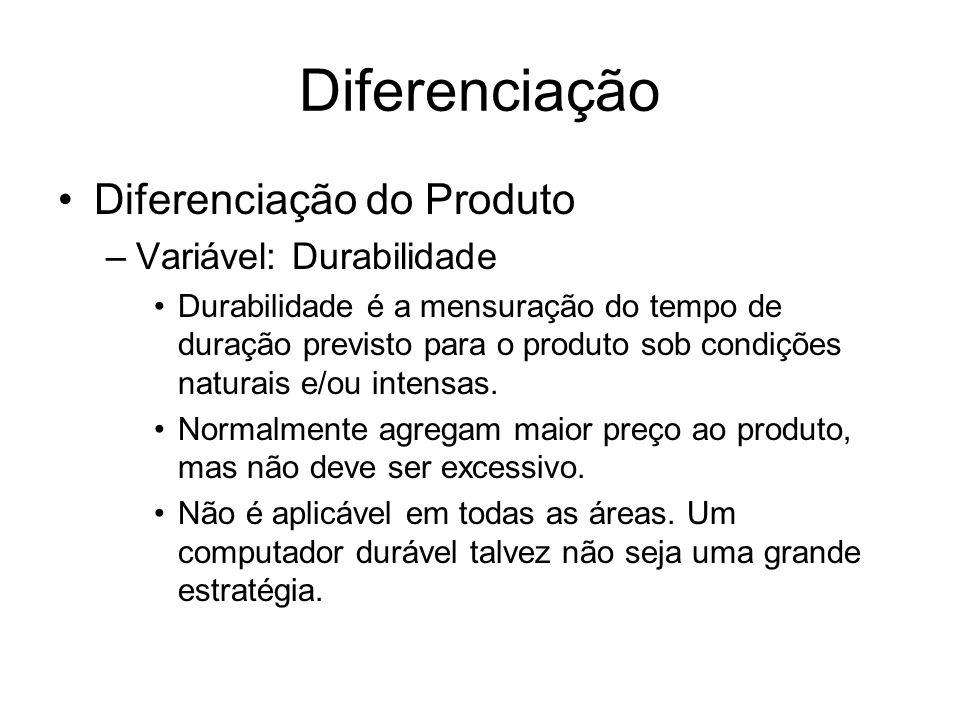 Diferenciação Diferenciação do Produto Variável: Durabilidade