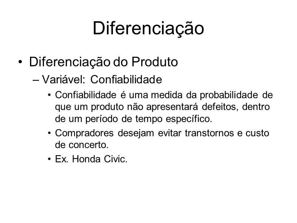 Diferenciação Diferenciação do Produto Variável: Confiabilidade