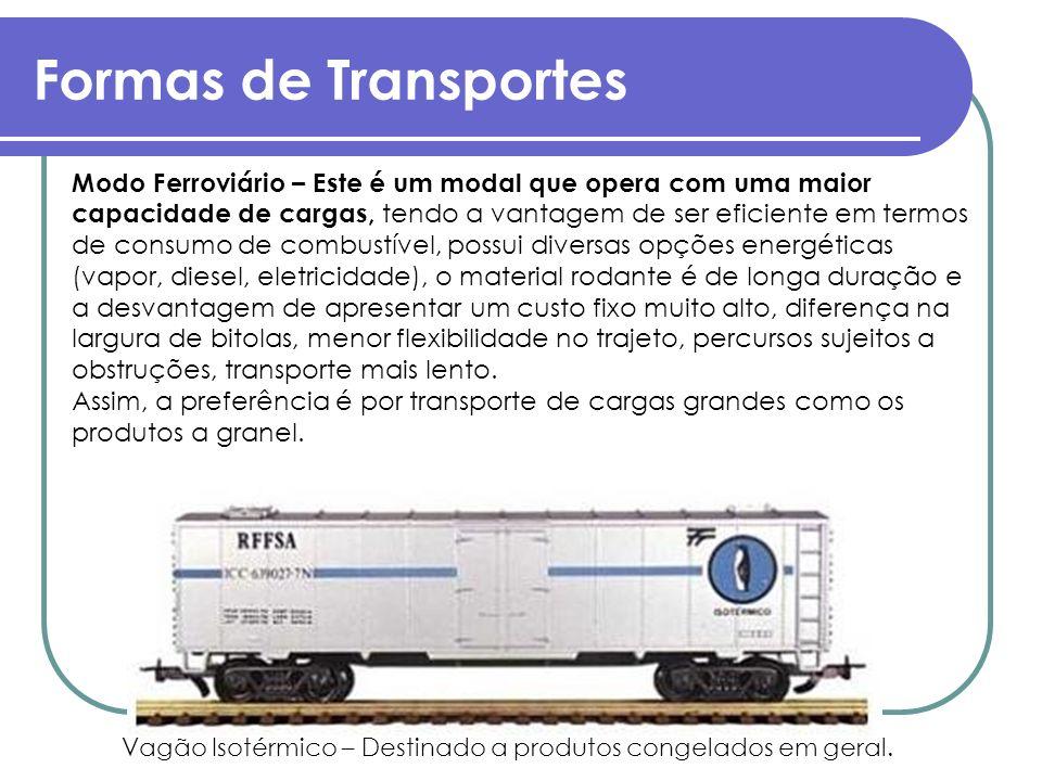 Formas de Transportes