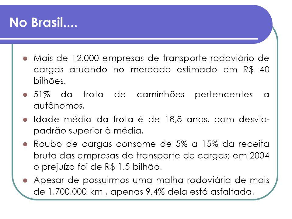 No Brasil.... Mais de 12.000 empresas de transporte rodoviário de cargas atuando no mercado estimado em R$ 40 bilhões.