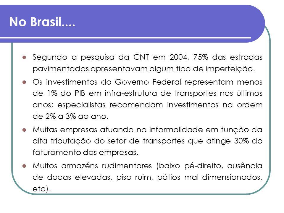 No Brasil.... Segundo a pesquisa da CNT em 2004, 75% das estradas pavimentadas apresentavam algum tipo de imperfeição.
