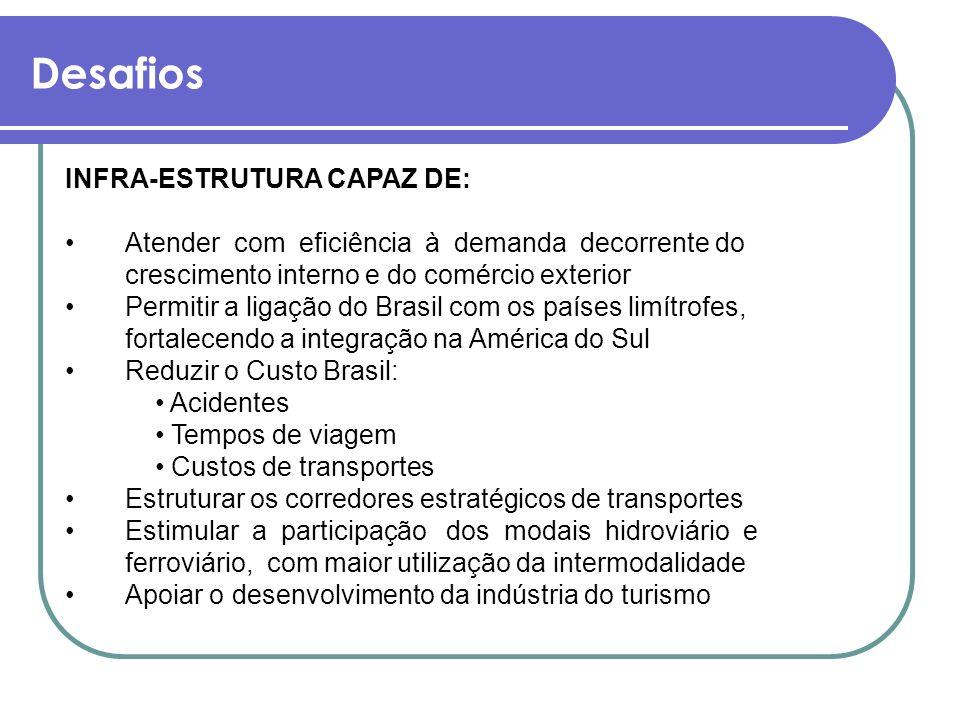 Desafios INFRA-ESTRUTURA CAPAZ DE: