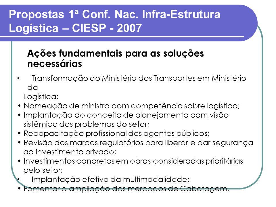 Propostas 1ª Conf. Nac. Infra-Estrutura Logística – CIESP - 2007