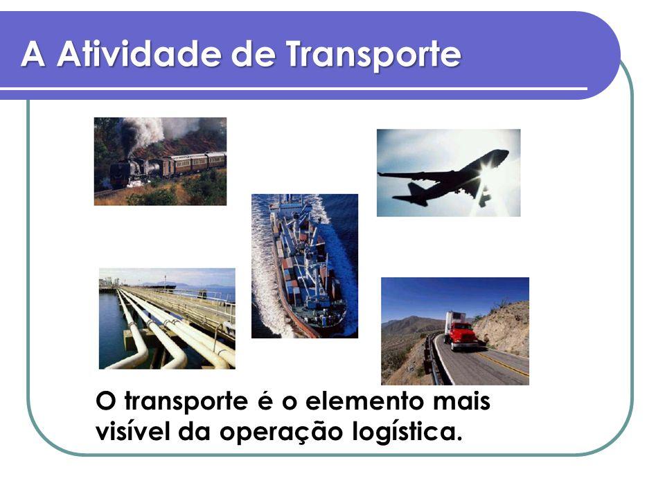 A Atividade de Transporte