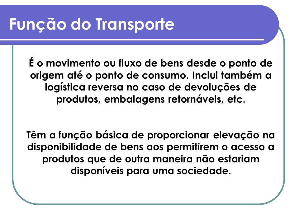 Função do Transporte