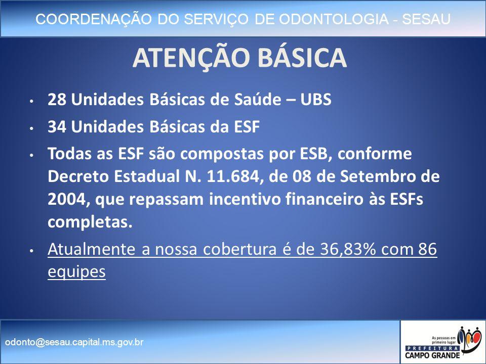 ATENÇÃO BÁSICA 28 Unidades Básicas de Saúde – UBS