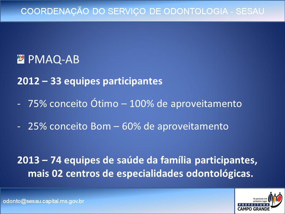 PMAQ-AB 2012 – 33 equipes participantes