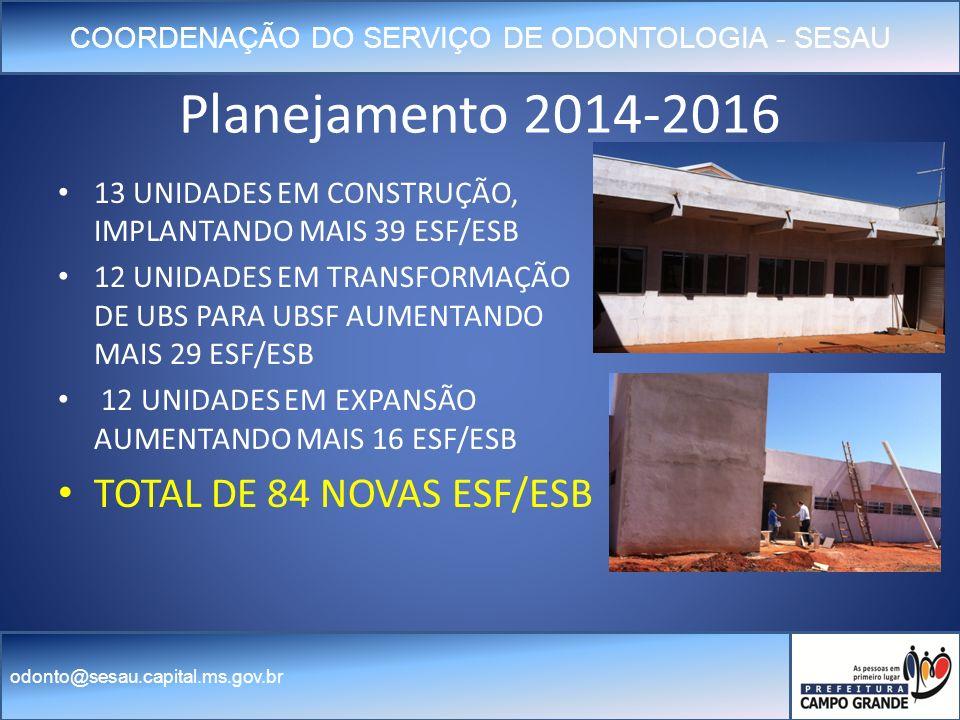 Planejamento 2014-2016 TOTAL DE 84 NOVAS ESF/ESB
