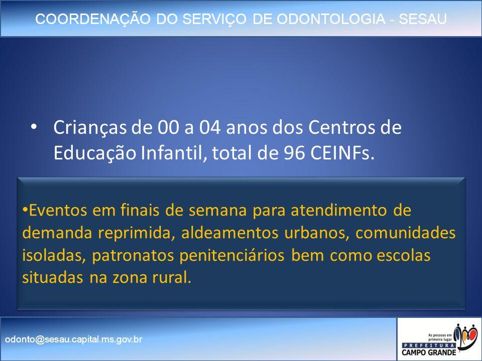 Crianças de 00 a 04 anos dos Centros de Educação Infantil, total de 96 CEINFs.