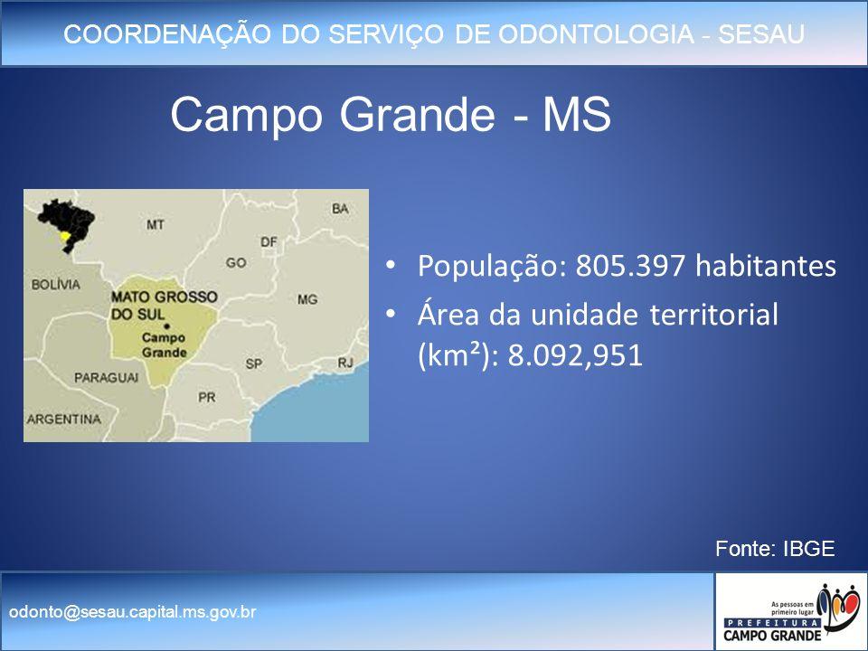 Campo Grande - MS População: 805.397 habitantes