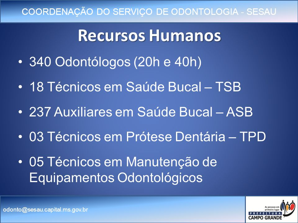 Recursos Humanos 340 Odontólogos (20h e 40h)