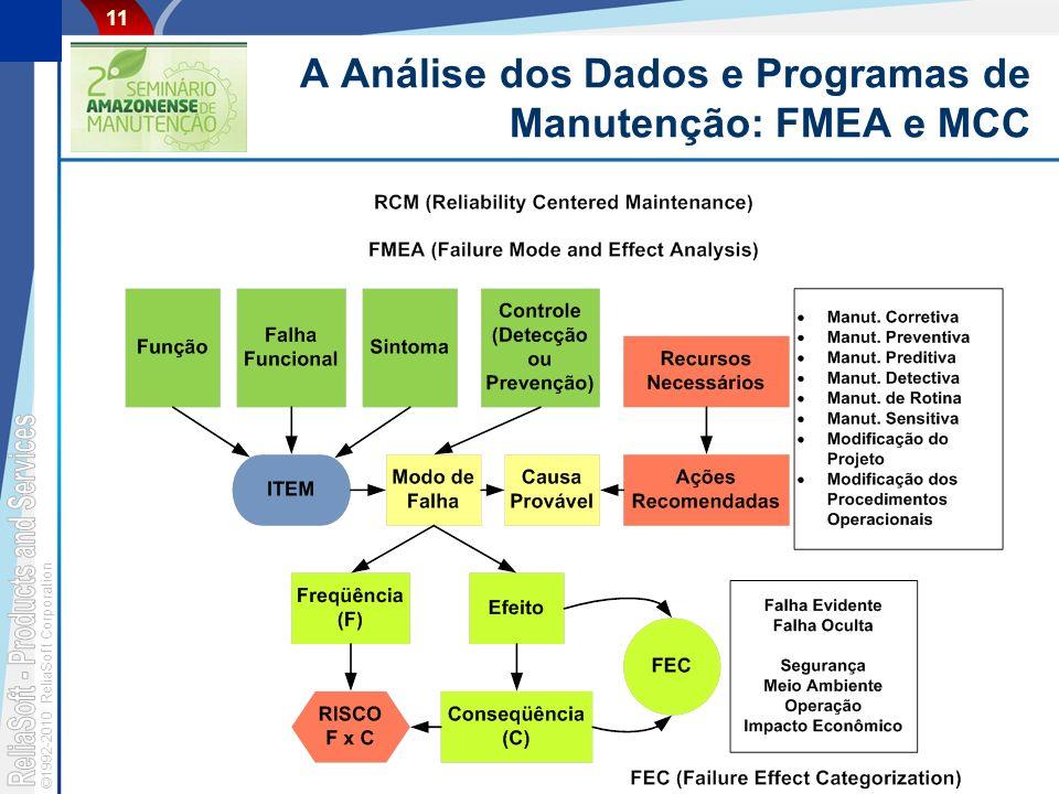 A Análise dos Dados e Programas de Manutenção: FMEA e MCC
