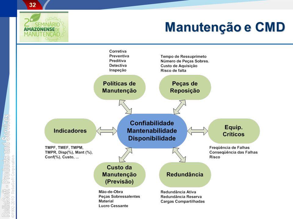 Manutenção e CMD