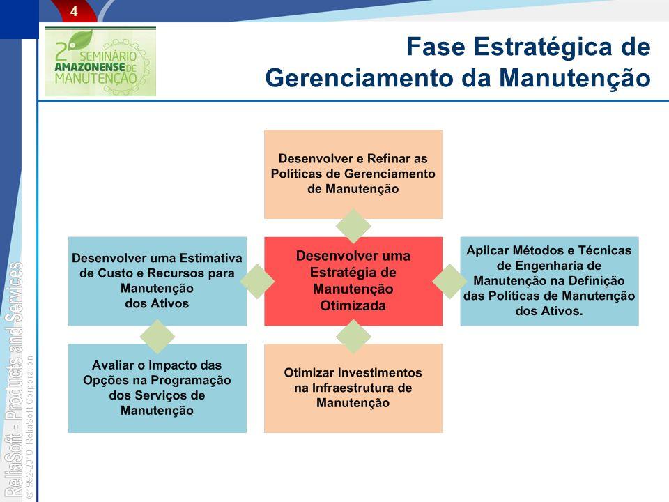Fase Estratégica de Gerenciamento da Manutenção