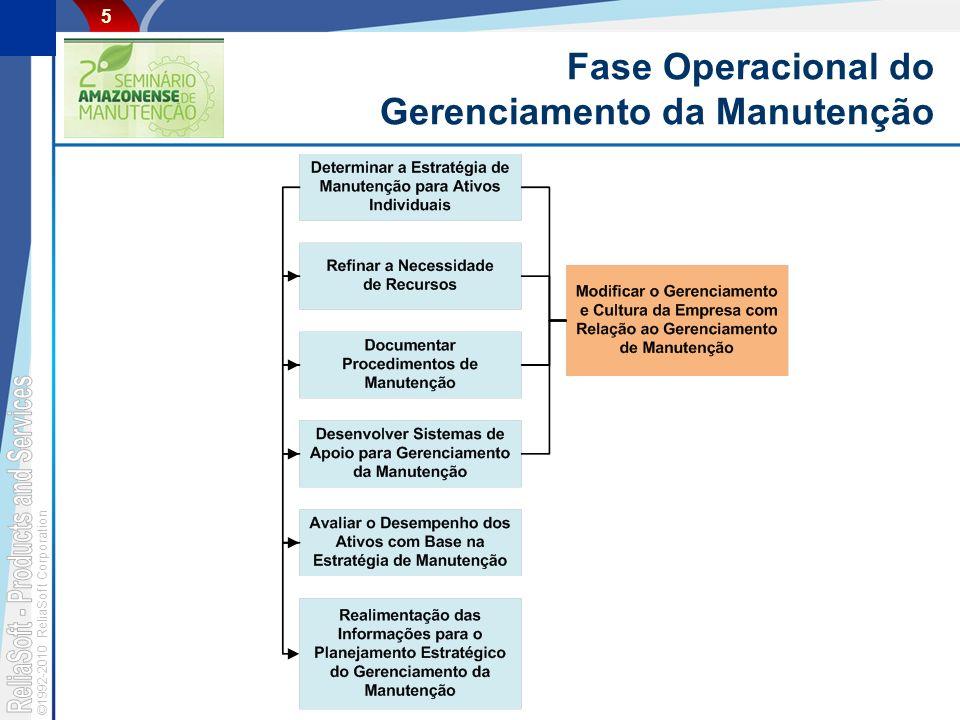 Fase Operacional do Gerenciamento da Manutenção