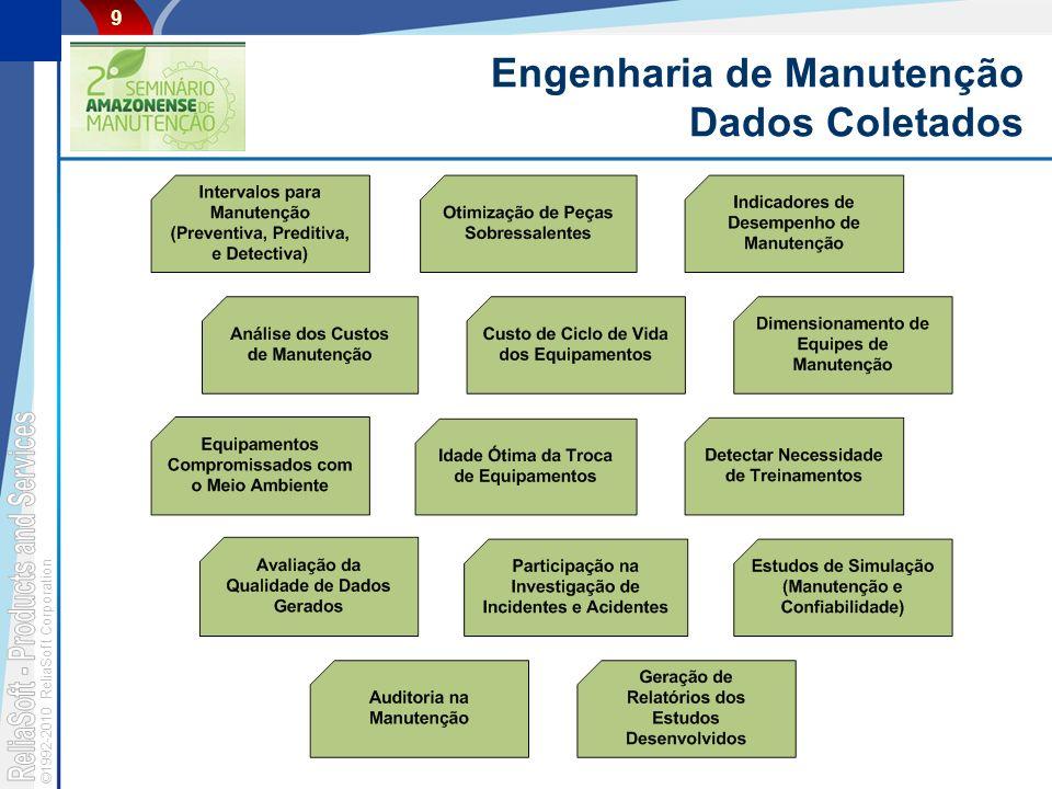 Engenharia de Manutenção Dados Coletados