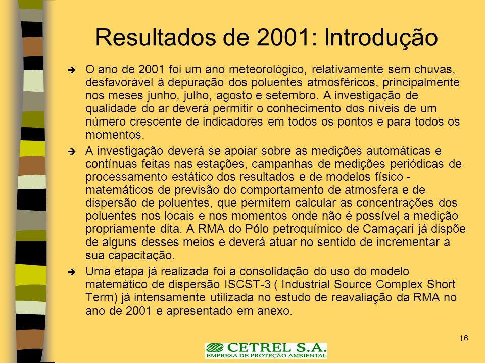 Resultados de 2001: Introdução