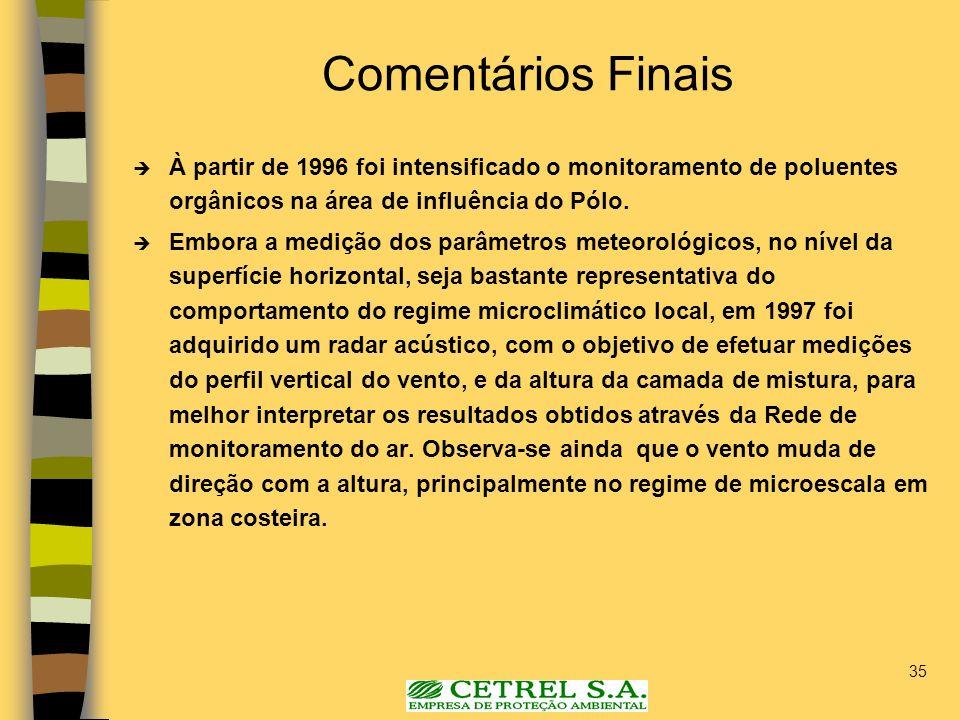 Comentários Finais À partir de 1996 foi intensificado o monitoramento de poluentes orgânicos na área de influência do Pólo.