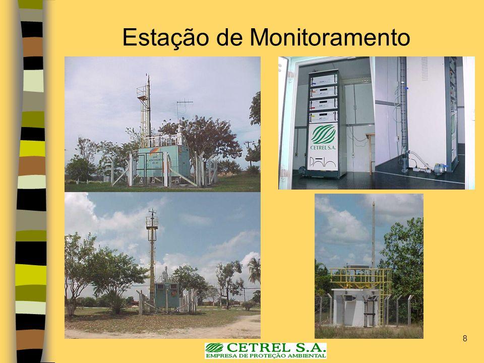 Estação de Monitoramento
