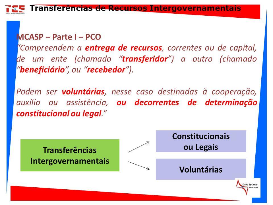 Transferências Intergovernamentais