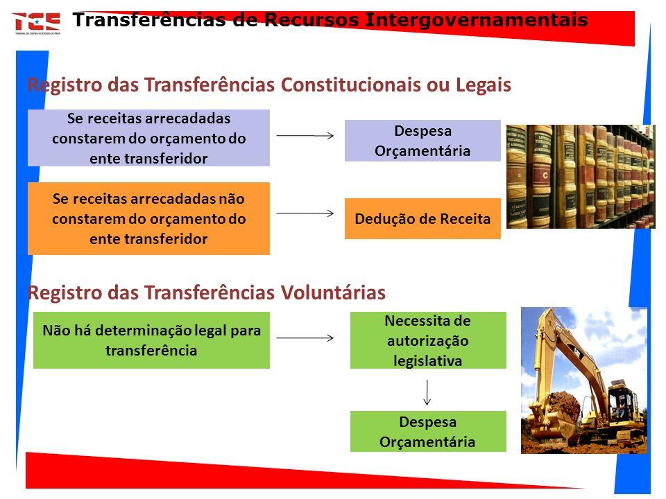 Registro das Transferências Constitucionais ou Legais