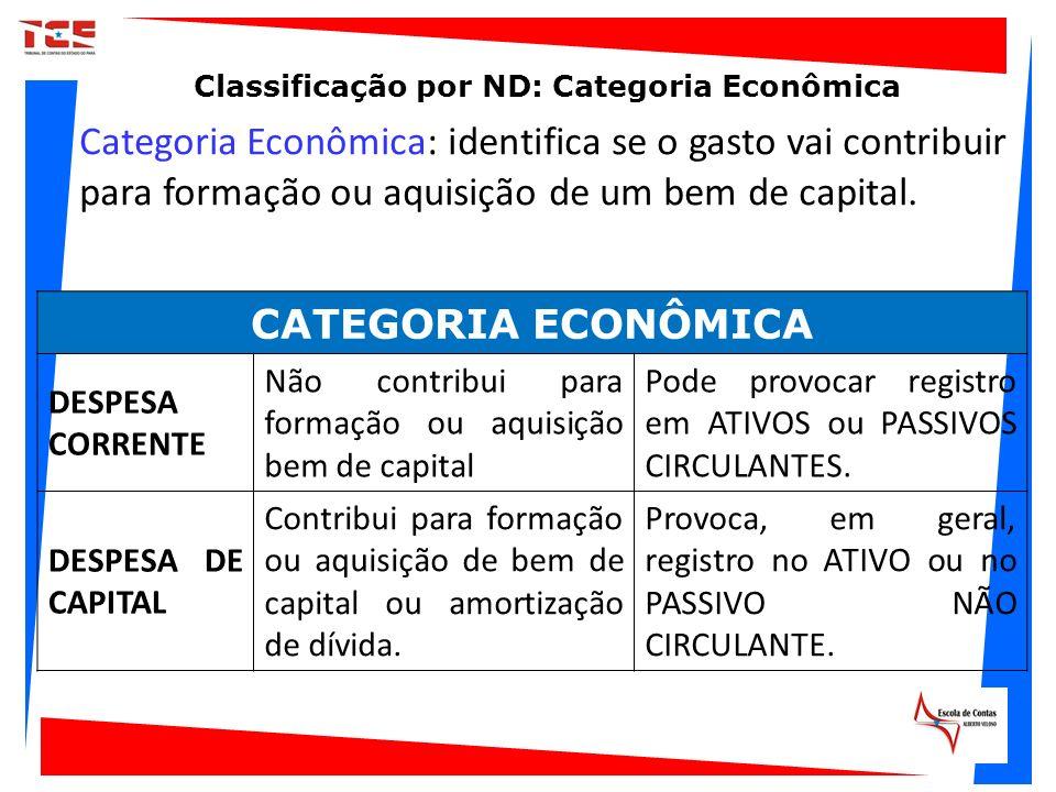 Classificação por ND: Categoria Econômica