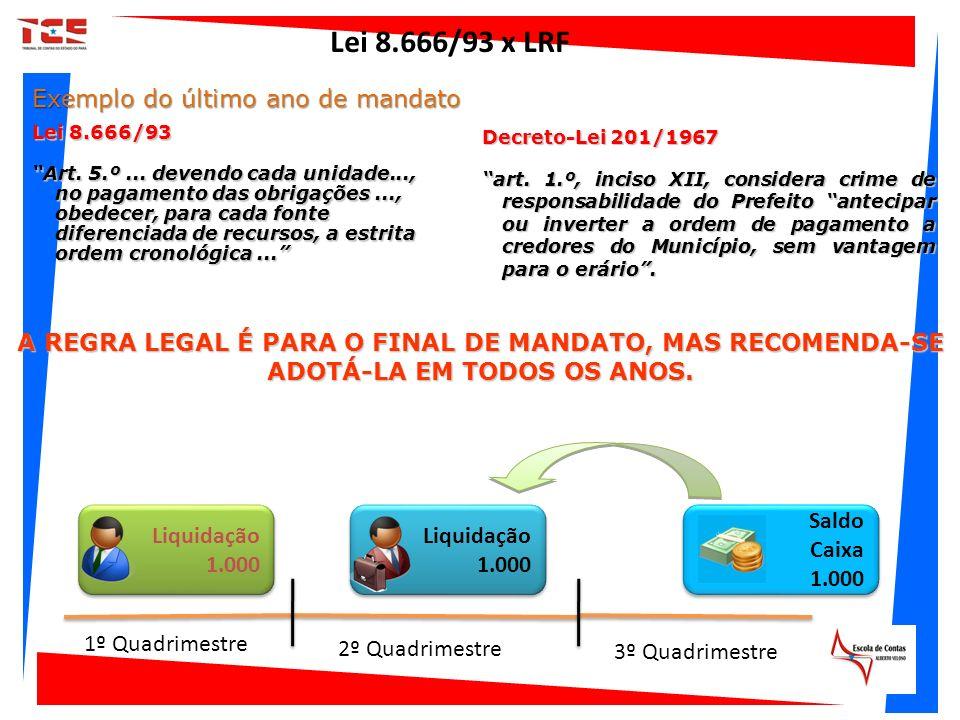 Lei 8.666/93 x LRF Exemplo do último ano de mandato