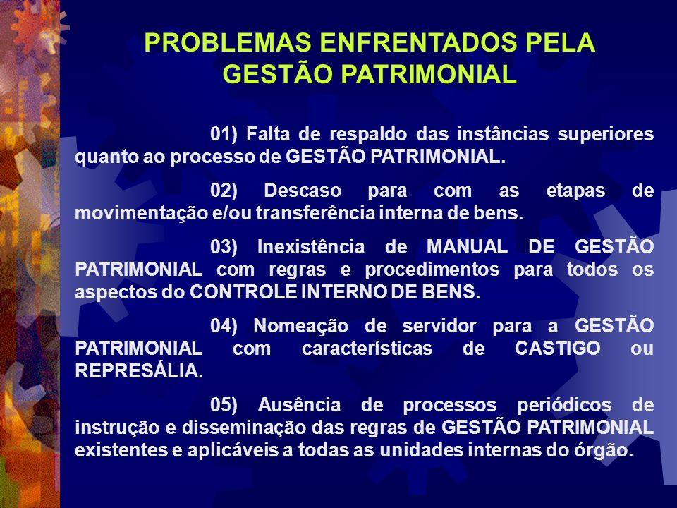 PROBLEMAS ENFRENTADOS PELA GESTÃO PATRIMONIAL
