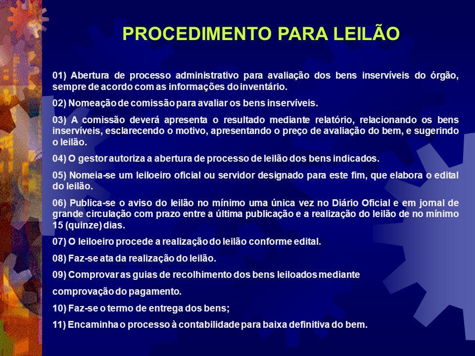 PROCEDIMENTO PARA LEILÃO