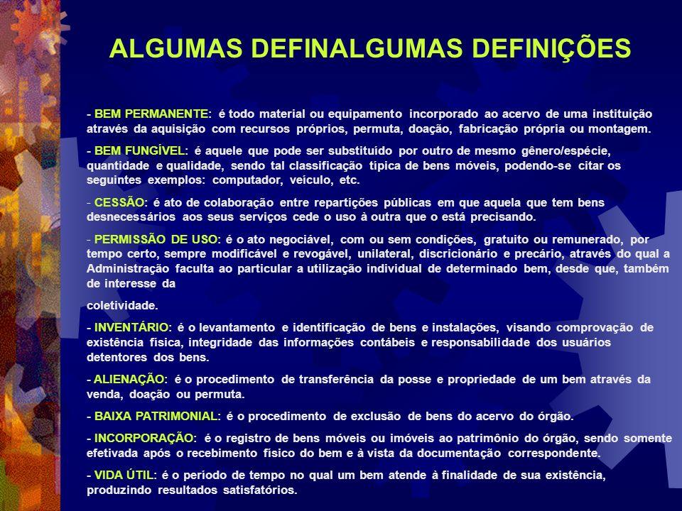 ALGUMAS DEFINALGUMAS DEFINIÇÕES