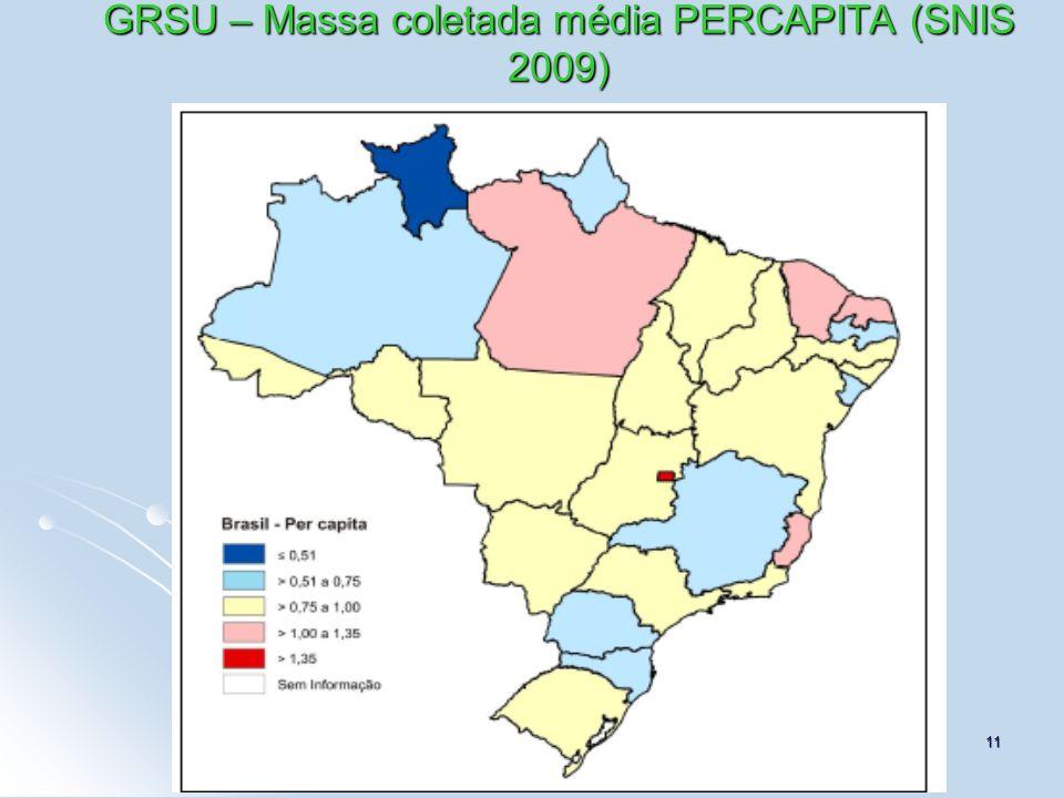 GRSU – Massa coletada média PERCAPITA (SNIS 2009)
