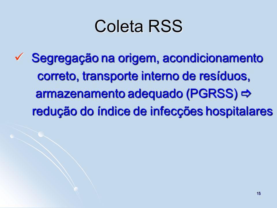 Coleta RSS