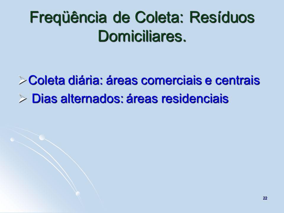 Freqüência de Coleta: Resíduos Domiciliares.