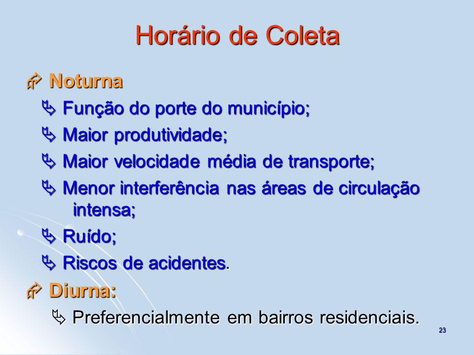 Horário de Coleta  Noturna  Diurna:  Função do porte do município;