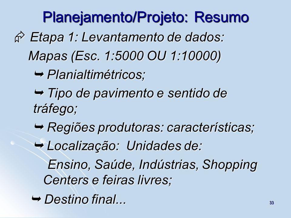 Planejamento/Projeto: Resumo