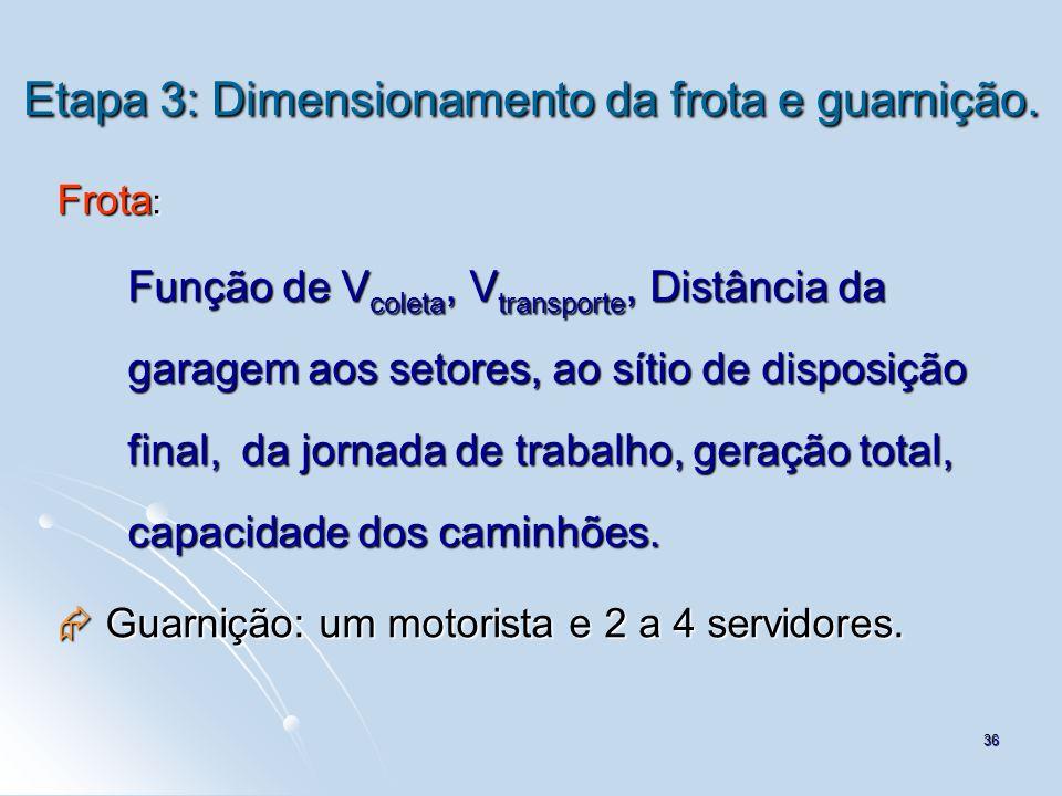 Etapa 3: Dimensionamento da frota e guarnição.