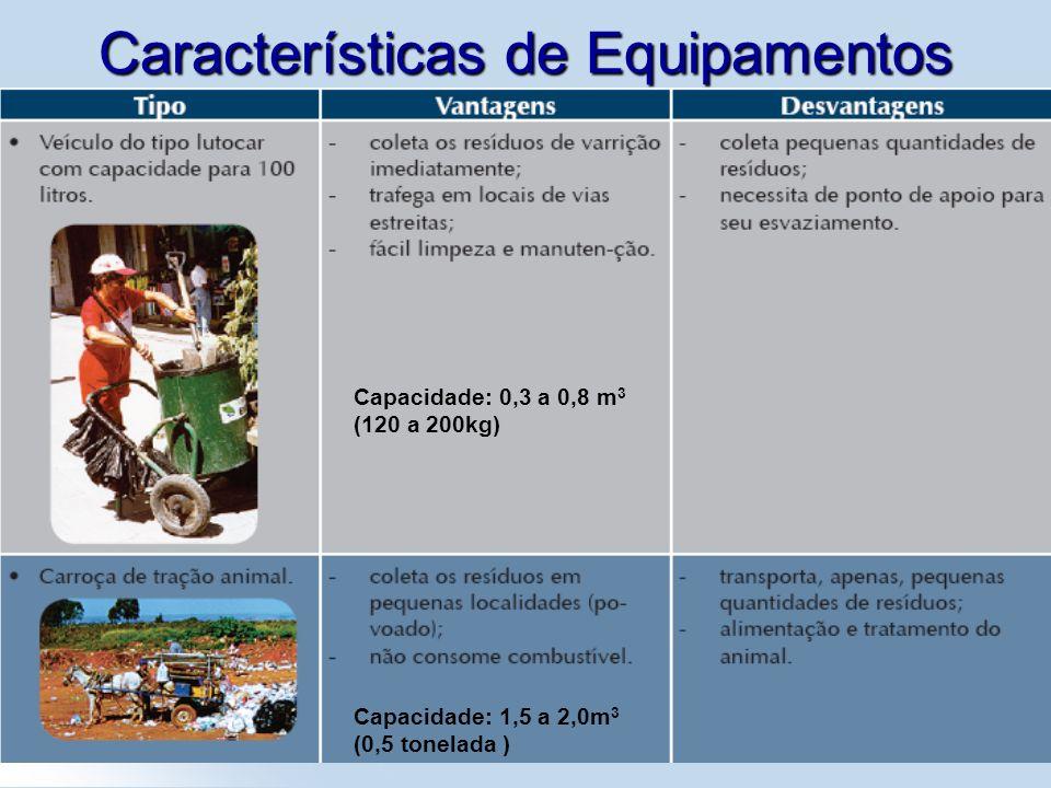 Características de Equipamentos