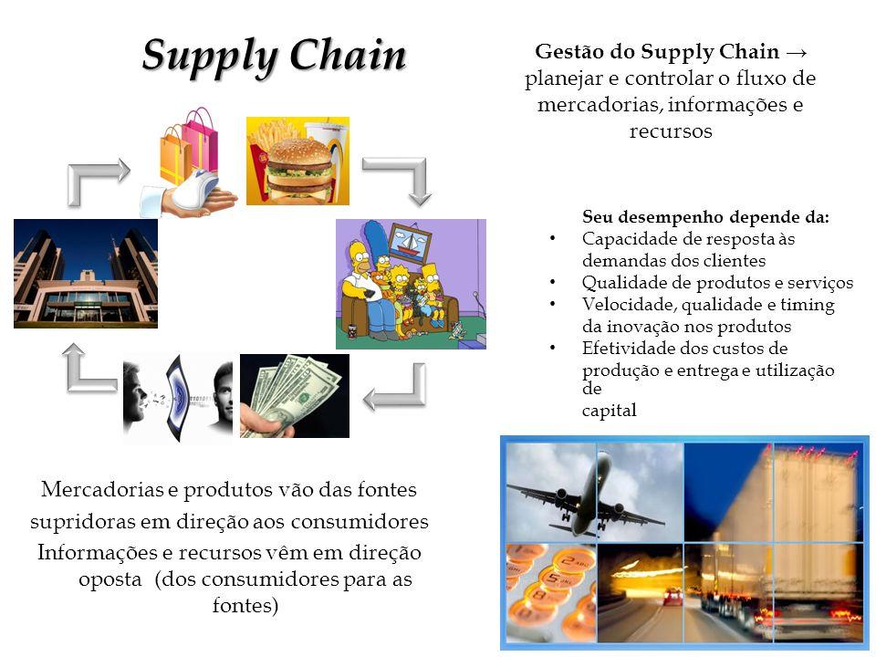 Supply Chain Gestão do Supply Chain → planejar e controlar o fluxo de mercadorias, informações e recursos.