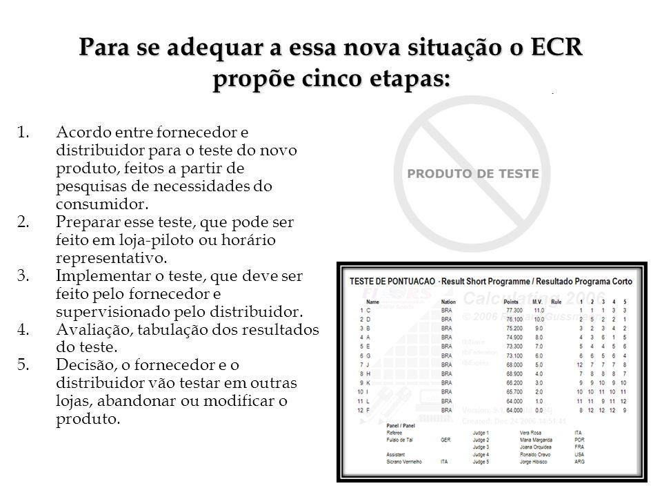 Para se adequar a essa nova situação o ECR propõe cinco etapas: