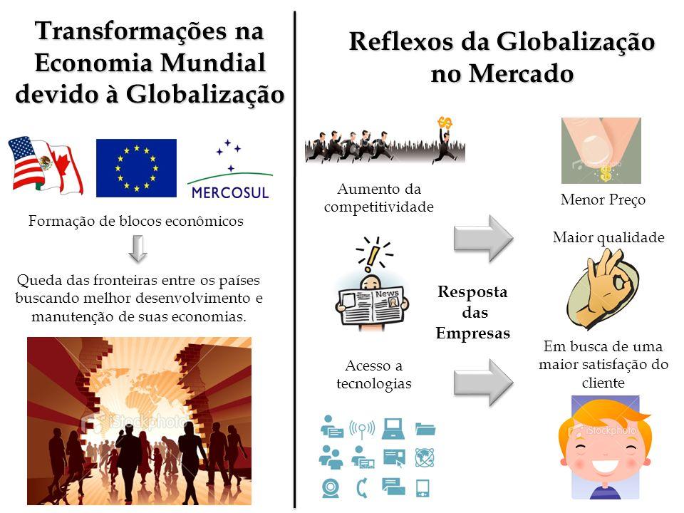Reflexos da Globalização