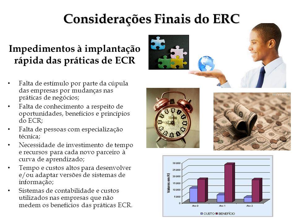 Impedimentos à implantação rápida das práticas de ECR