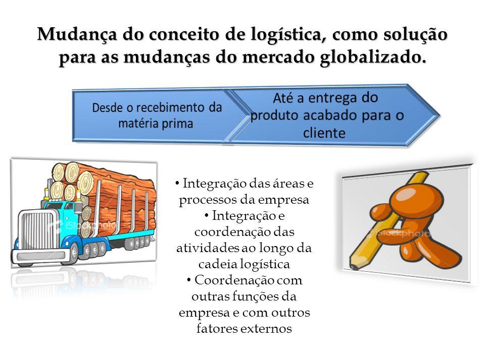 Mudança do conceito de logística, como solução para as mudanças do mercado globalizado.
