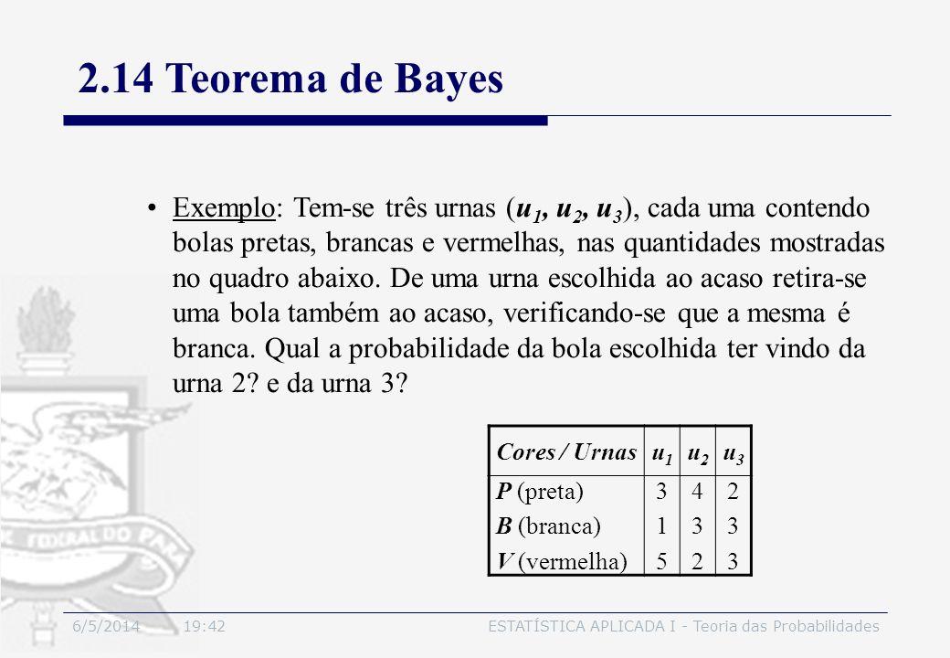 3/30/2017 2.14 Teorema de Bayes.