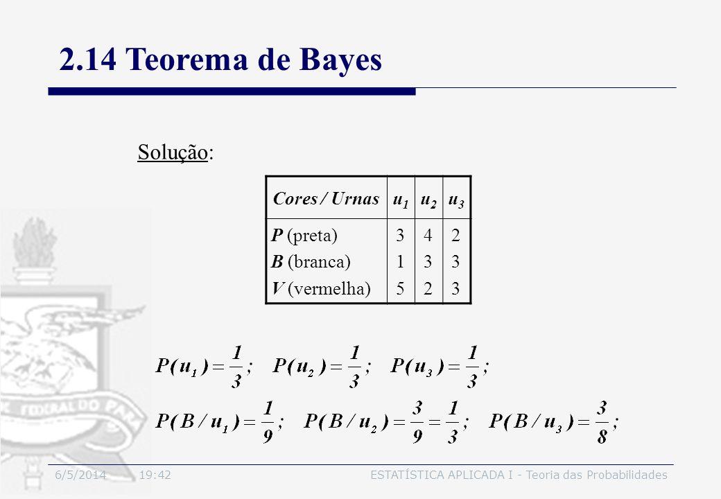 2.14 Teorema de Bayes Solução: Cores / Urnas u1 u2 u3 P (preta)