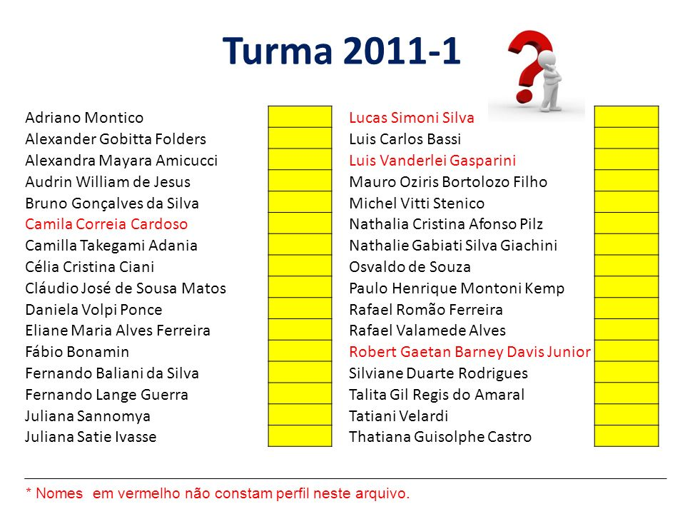 Turma 2011-1 Adriano Montico Alexander Gobitta Folders