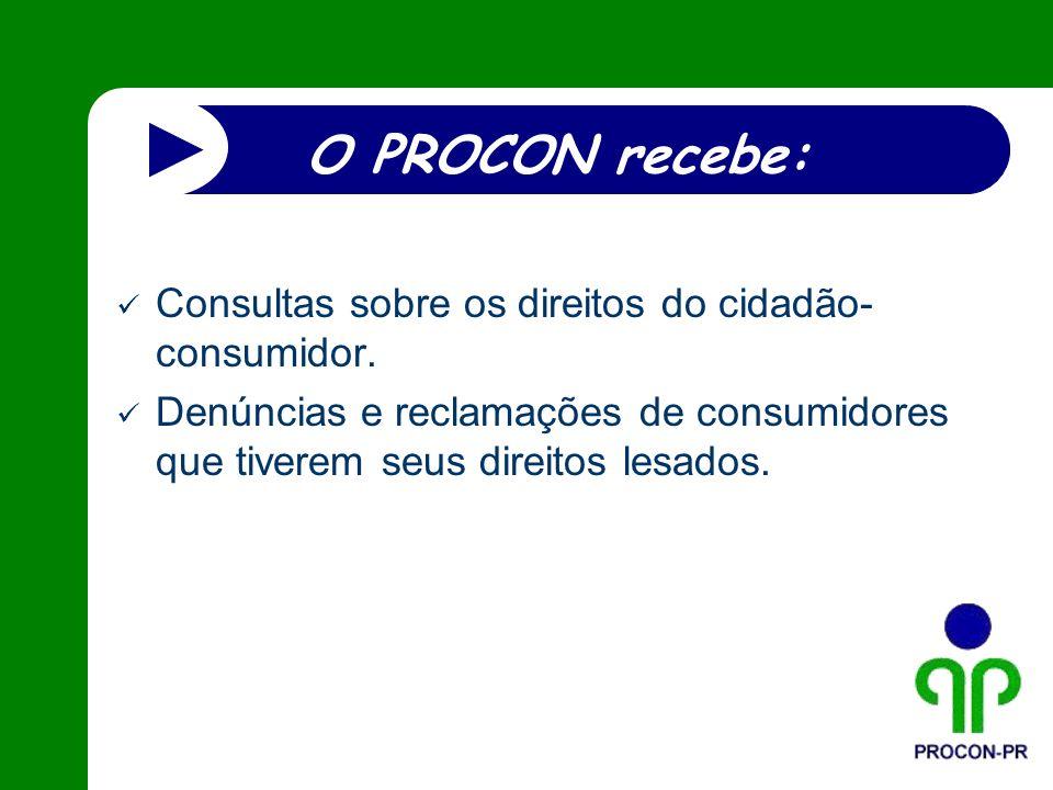 O PROCON recebe: Consultas sobre os direitos do cidadão-consumidor.