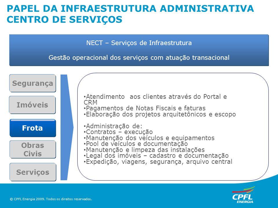 PAPEL DA INFRAESTRUTURA ADMINISTRATIVA CENTRO DE SERVIÇOS