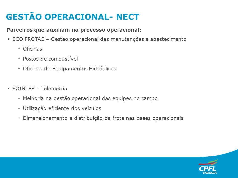 GESTÃO OPERACIONAL- NECT